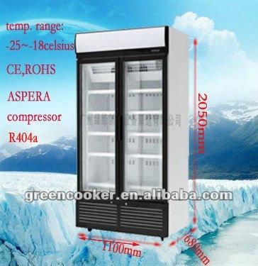 Congelacin de Alimentos Abell Linde Gases Industriales