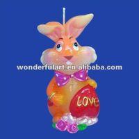 rabbit candel for ester day
