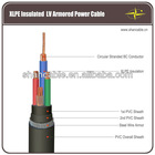 xlpe 11kv power cable price