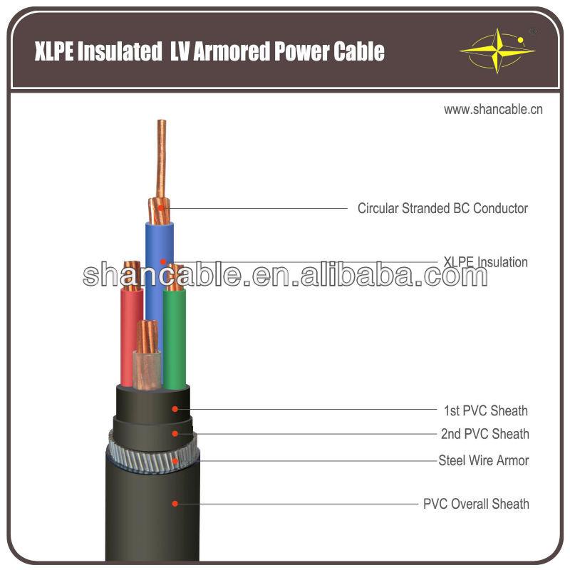 Xlpe Pvc Cable : Cu xlpe swa pvc power cable view