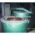 Rj pit - tipo de gás de vácuo/forno de têmpera óleo