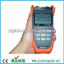 FTTH power meter