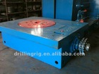 motorized rotary table,tiger rig brand