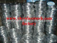 BWG16 galvanized wire uae market
