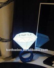 ring light