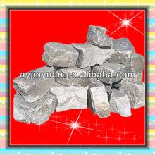 HC ferro chrome alloys high carbon ferro chrome excellent quality