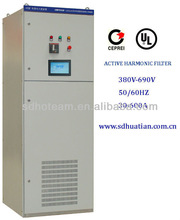 power distribution- active power filter