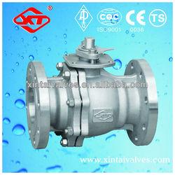 China ball valve shopping