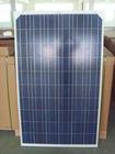 best price per watt panels solar/pv module