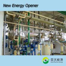 very hot!!!!! biodiesel processing machine