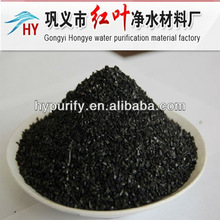 THE OUTSTANDING PERFORMANCE OF COCONUT SHELL ACTIVATED CARBON
