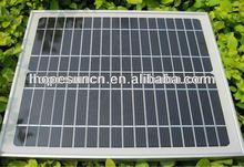 China solar panel price per watt