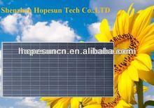 18v pv solar panel for 12v system