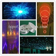 PMMA Material,Led Light Engine,Fiber Optical Lights