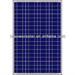 400W pollycrystalline solar panel