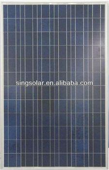 Best price per watt solar pv panels 280watt