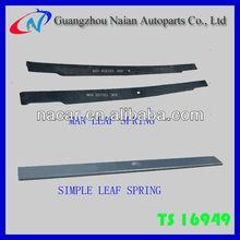 Used leaf springs