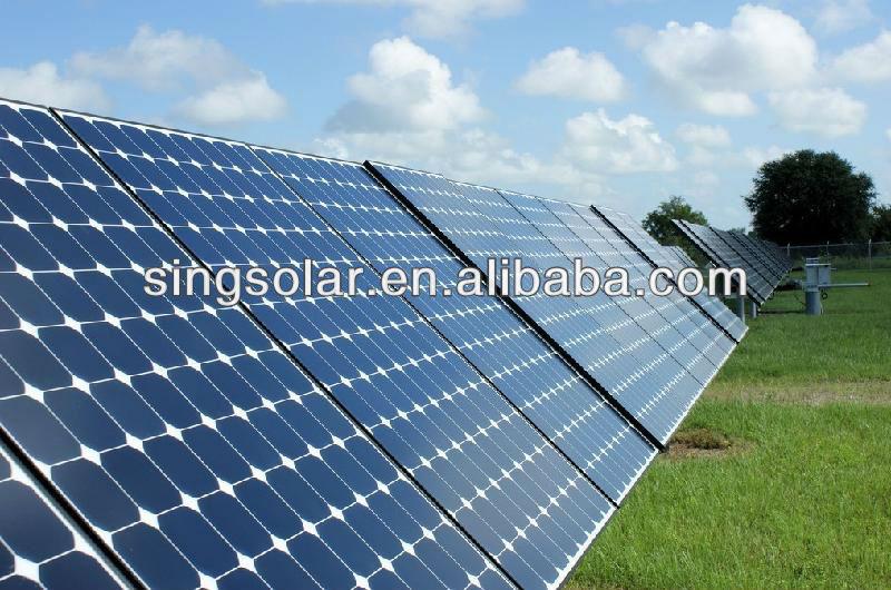 HOT! high efficiency A-grade 250W price per watt solar panels in india