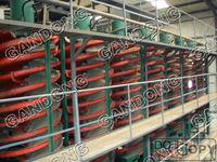 anti rust rutile & titanium ore concentrate equipment for sale