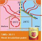 VIT odour-less heat resistant paint