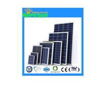 Promotion price small china solar photovoltaic