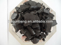 manufacture Modified Coal Tar Pitch in Large Quantity