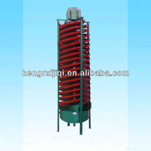 Price Of Tungsten, Copper Spiral Concentrator