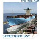 Shipping from Shenzhen/Shanghai to Haldia