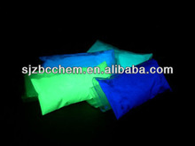 GLOW IN THE DARK PIGMENT POWDER COATING mix in solvent, latex, varnish, plastic