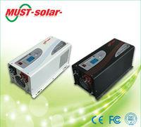 alternative energy ----solar inverter