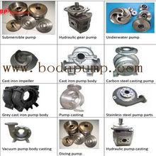 Centrifugal slurry pump spare parts pumping machine