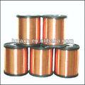 Fil d'aluminium plaqué de cuivre et