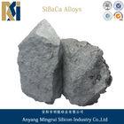 CASIBA ferro alloy manufacturer
