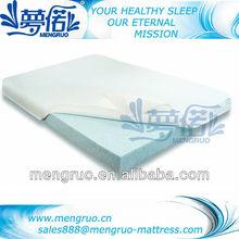 Cool gel mattress mattress topper for travel