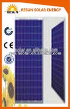 China best PV supplier RESUN poly 285 watt photovoltaic solar panel