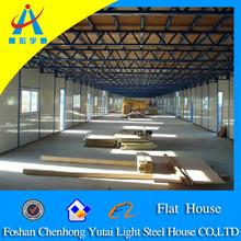 Prefab steel flat house(CHYT-F3036)