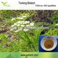 perfectionnement de sexe à base de plantes extrait monnieri cnidium extrait osthole
