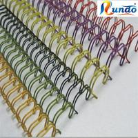 book binding steel coil
