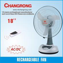 rechargeable battery powered fan