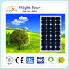 mono solar module 140W with TUV, IEC, CE, ISO