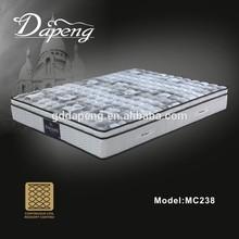 Reasonable price royal euro top compressed spring mattress