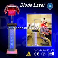 Hair growth laser! wholesale facial hair loss treatment BL005, CE/ISO