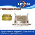 chinesisch kunststoff form manufactuere für Brot plastikkiste form spritzguss