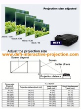 Christmas promotion ratio 5000 ansi for viewsonic projector