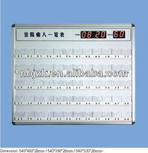 Nurse Calling System for Hospital ward using
