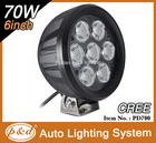 Original design, cree car led work light.