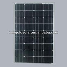 120w price per watt solar panels in india