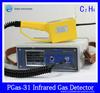 Newly ic card prepaid gas meters lpg gas sensor LPG gas detector