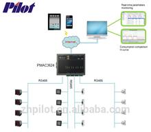 PMAC3624 Ethernet Web Service Power Monitoring System