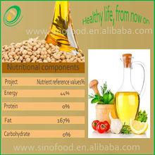 Soybean Oil Refining